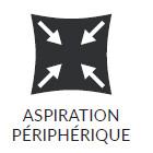 hotte roblin pianos-et-fourneaux.com aspiration périphérique